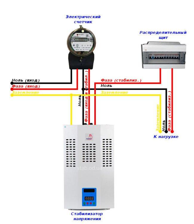 connection-stabilizer-schema-01-650